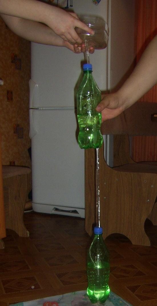 Фонтан своими руками проект по физике
