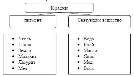 Рецепт абсента - ekimOFF 50