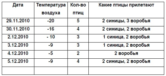 """,""livescience.ru"