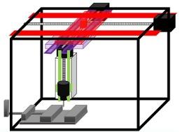 Сверлильный станок оригинальной конструкции с ЧПУ (статья 1)