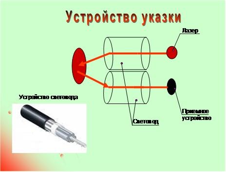 Оснастили оптический датчик