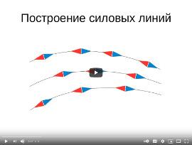 8 класс. Рисуем поле постоянного магнита (эксперимент)
